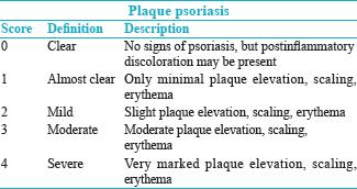 pga psoriasis scale)